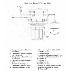 instalare_sistemRO6Newline-500x500