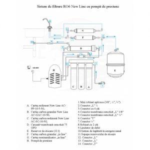 instalare_sistemRO6NewlinePMP-500x500