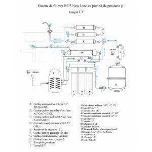 instalare_sistemRO7NewlinePMP_UV-500x500