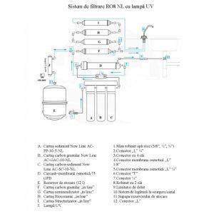 instalare_sistemRO8NewLineUV-500x500