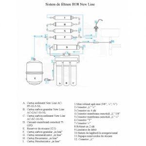 instalare_sistemRO8newLine-500x500